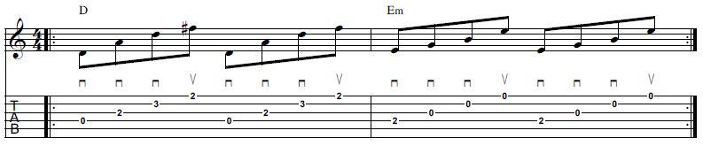 Gitarren-Workshop: Die Basics - Arpeggios