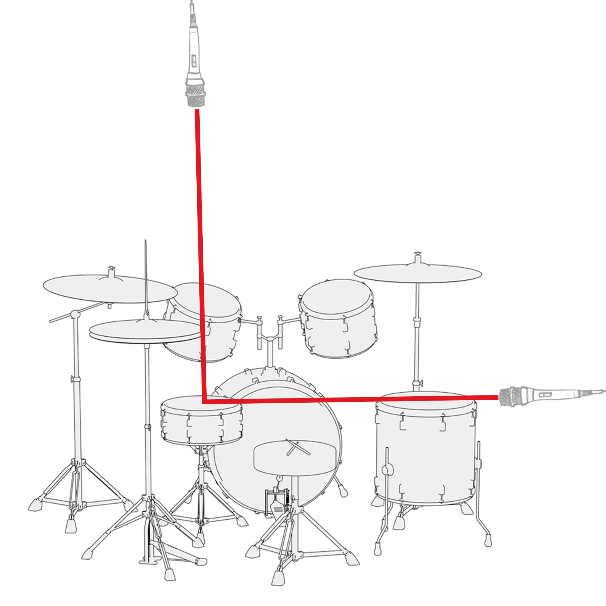 Schlagzeug mikrofonieren